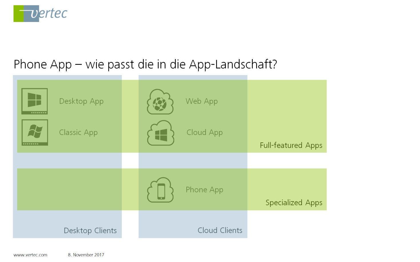 Alle Vertec Apps auf einen Blick