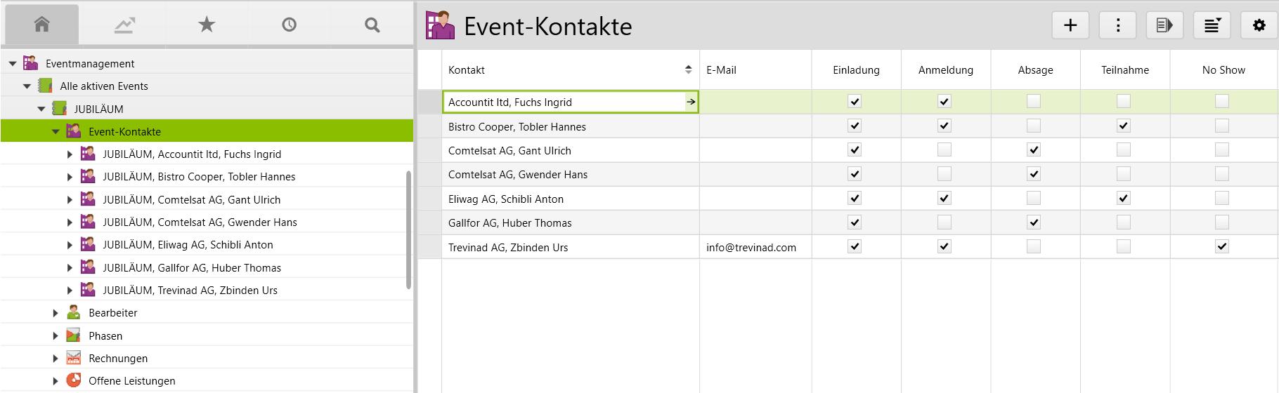 Der Ordner «Event-Kontakte» mit hinzugefügten Kontakten