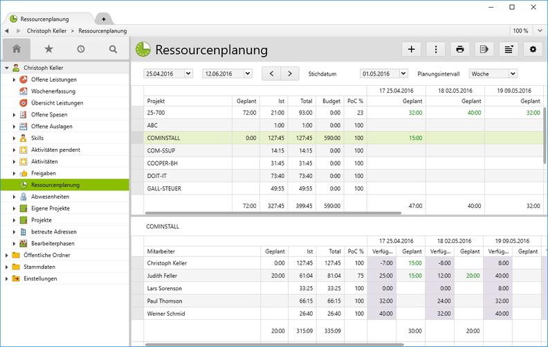 Ressourcenplanung mit Vertec: Blick auf Verfügbarkeiten und Kapazitäten aller Mitarbeiter.