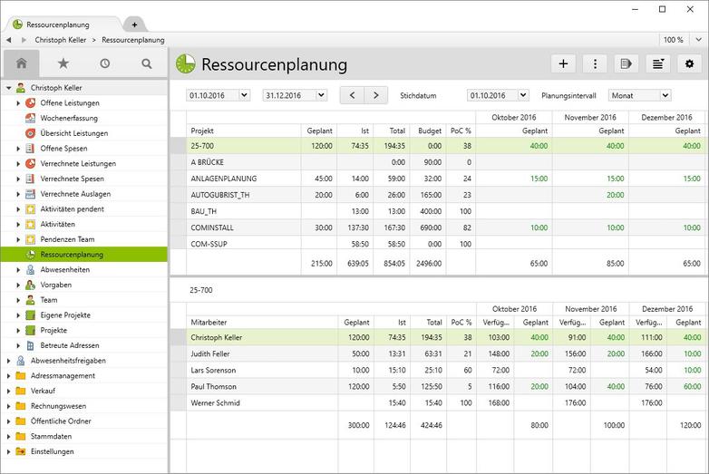 Das Modul Ressourcenplanung unterstützt Sie in der Projektkalkulation, da Sie Verfügbarkeiten in die Kalkulation einbeziehen können.