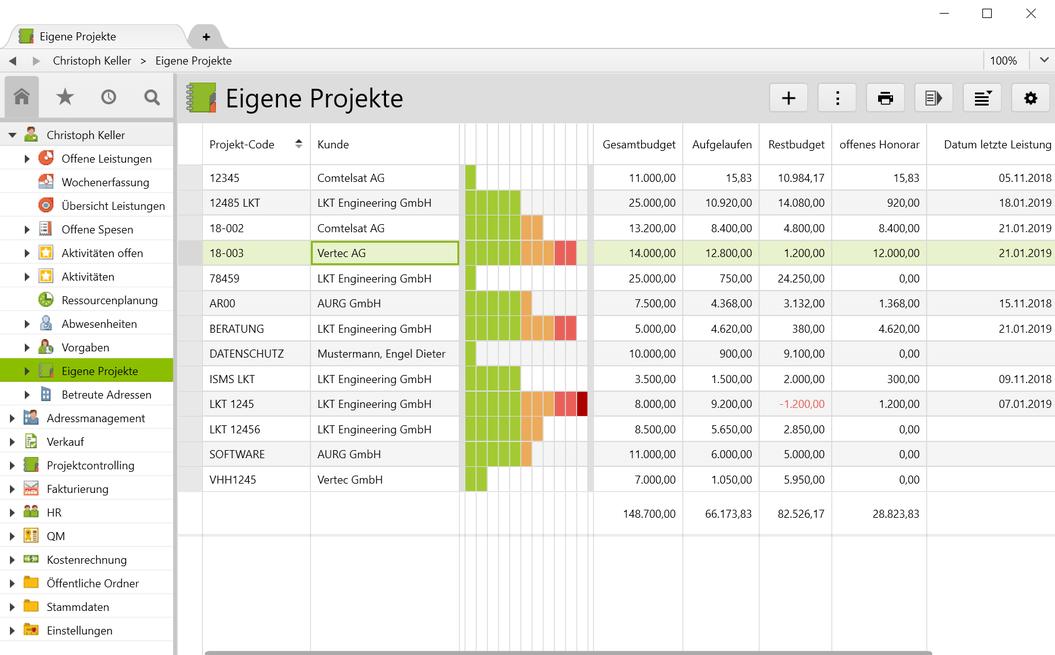 Überblick über den aktuellen Status aller laufenden Projekte Ihrer Agentur.