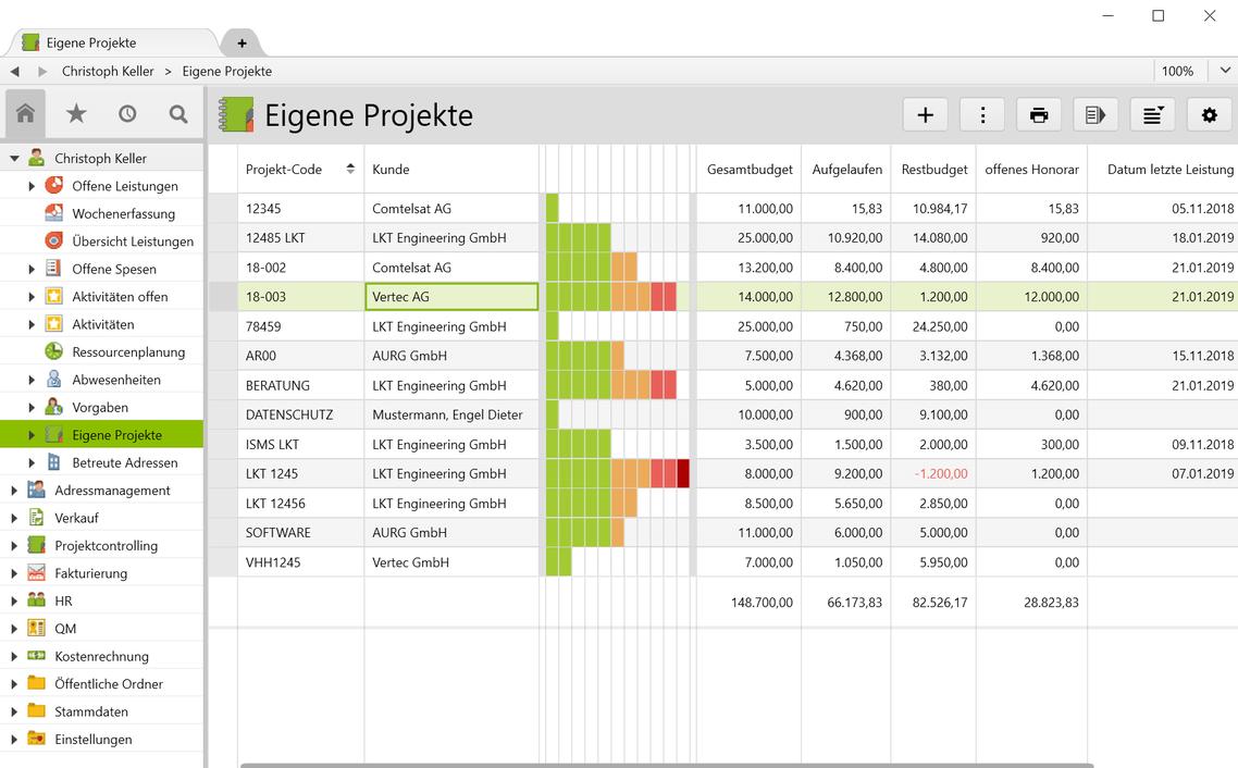 Vertec ist die Software für Unternehmensberater: Sie haben den aktuellen Status aller Projekte und Aufgaben im Blick.