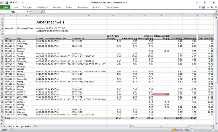 Mit den Vertec Reports haben Sie die relevanten Daten per Klick zur Verfügung.